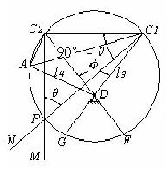 Fig. 4 Case Illustration