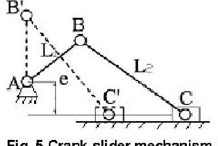 Fig. 5 Crank-slider mechanism