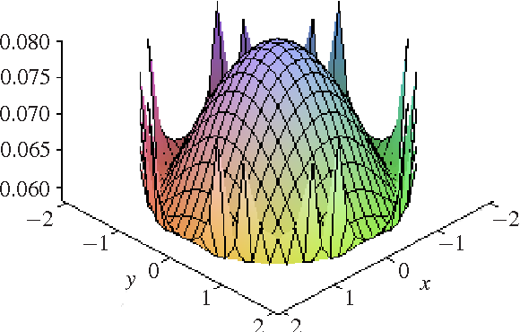 PDF] A planar random motion with an infinite number of