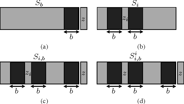 Figure 1 for Stability Bound for Stationary Phi-mixing and Beta-mixing Processes