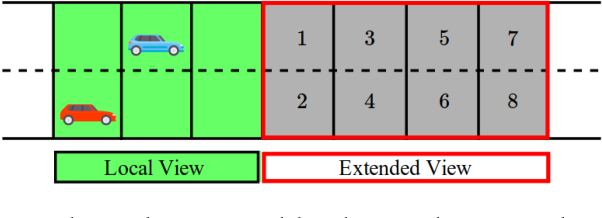 Figure 3 for A Reinforcement Learning Approach to Jointly Adapt Vehicular Communications and Planning for Optimized Driving