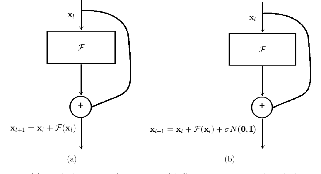 Figure 1 for EnResNet: ResNet Ensemble via the Feynman-Kac Formalism