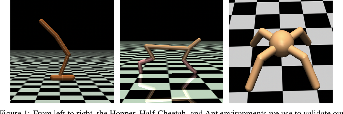 Figure 1 for Robust Reinforcement Learning using Adversarial Populations