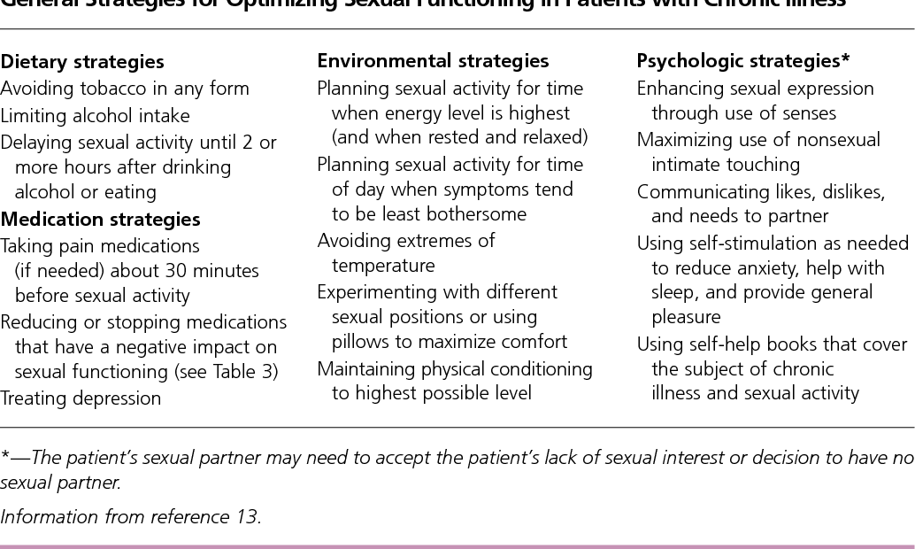 What effect does alcohol have on sexual functioning
