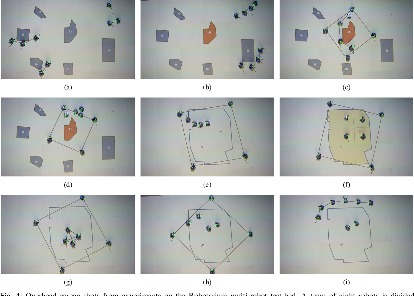 Figure 4 for A Sequential Composition Framework for Coordinating Multi-Robot Behaviors