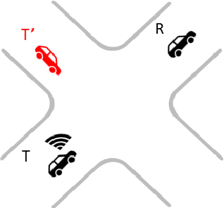 Figure 1 for Location Anomalies Detection for Connected and Autonomous Vehicles
