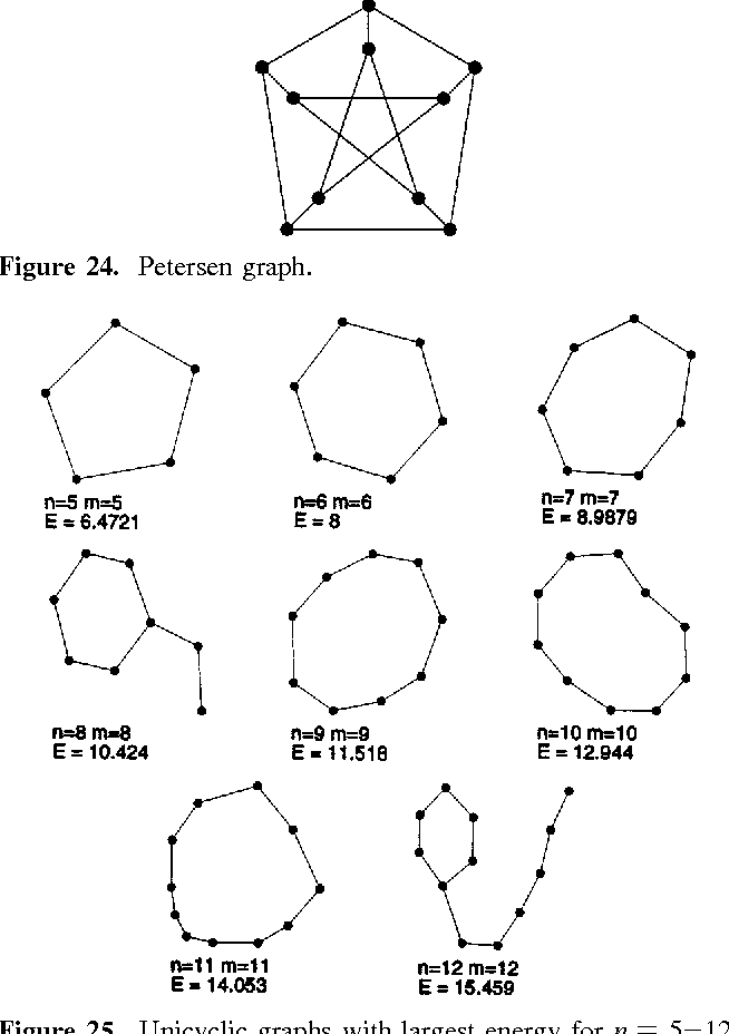 Figure 24 From Variable Neighborhood Search For Extremal Graphs 2