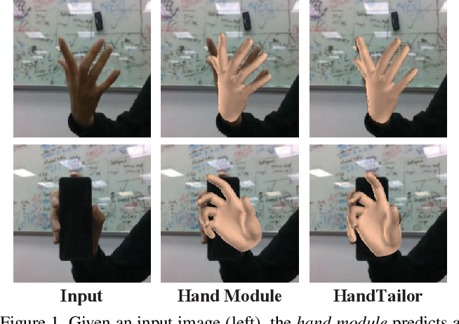 Figure 1 for HandTailor: Towards High-Precision Monocular 3D Hand Recovery