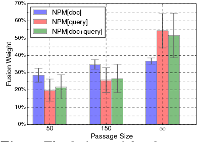 Figure 3 for A Neural Passage Model for Ad-hoc Document Retrieval