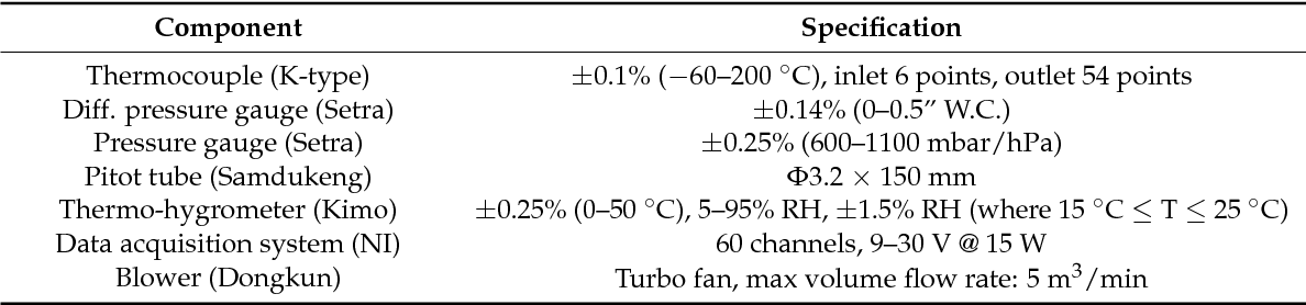 PDF] Heating Performance Characteristics of High-Voltage PTC
