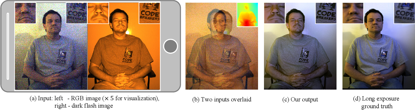 Figure 1 for Stereoscopic Dark Flash for Low-light Photography
