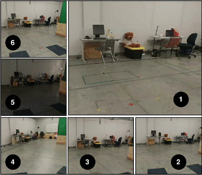 Figure 1 for UAV Visual Teach and Repeat Using Only Semantic Object Features