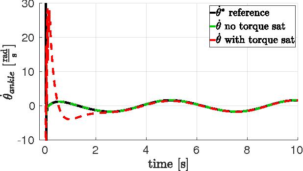 Figure 4 for Momentum Control of Humanoid Robots with Series Elastic Actuators