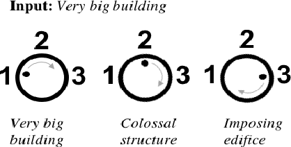 Figure 1 for Unsupervised Controllable Text Formalization