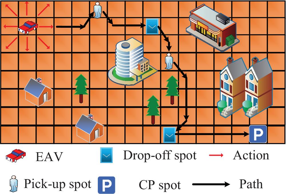 Figure 1 for Learning-Based Path Planning for Long-Range Autonomous Valet Parking