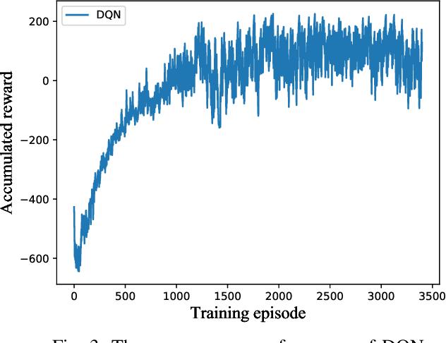 Figure 3 for Learning-Based Path Planning for Long-Range Autonomous Valet Parking