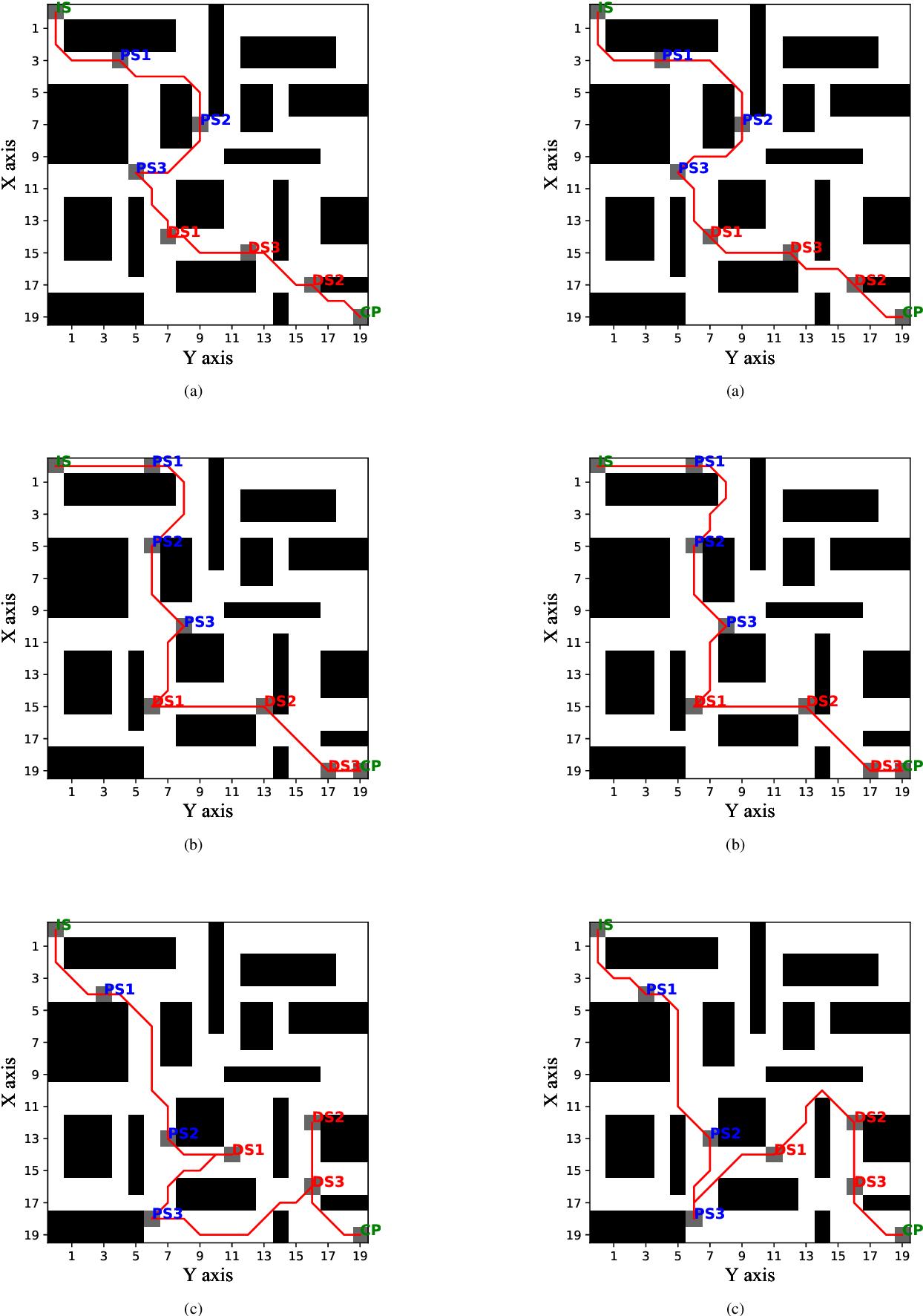 Figure 4 for Learning-Based Path Planning for Long-Range Autonomous Valet Parking