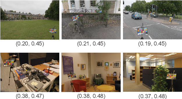 Figure 3 for Approaching the Computational Color Constancy as a Classification Problem through Deep Learning