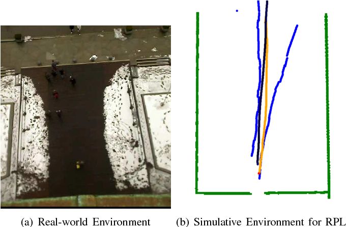 Figure 4 for Role Playing Learning for Socially Concomitant Mobile Robot Navigation