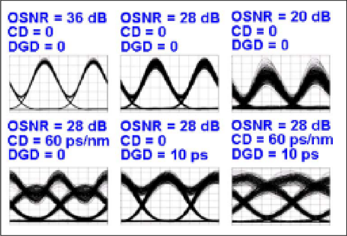 Figure 1 for An Overview of Machine Learning-aided Optical Performance Monitoring Techniques