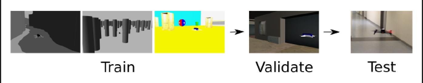 Figure 1 for DoShiCo Challenge: Domain Shift in Control Prediction