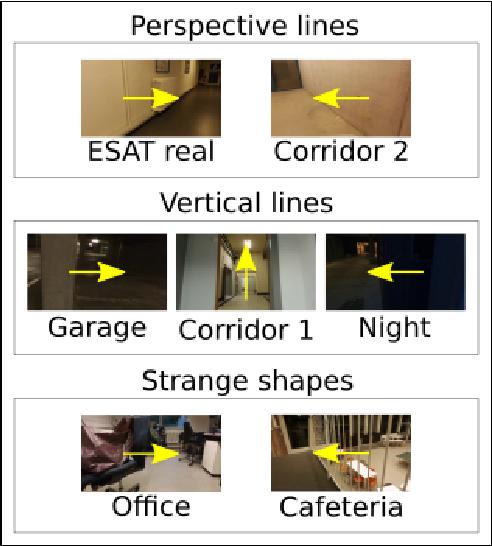 Figure 3 for DoShiCo Challenge: Domain Shift in Control Prediction