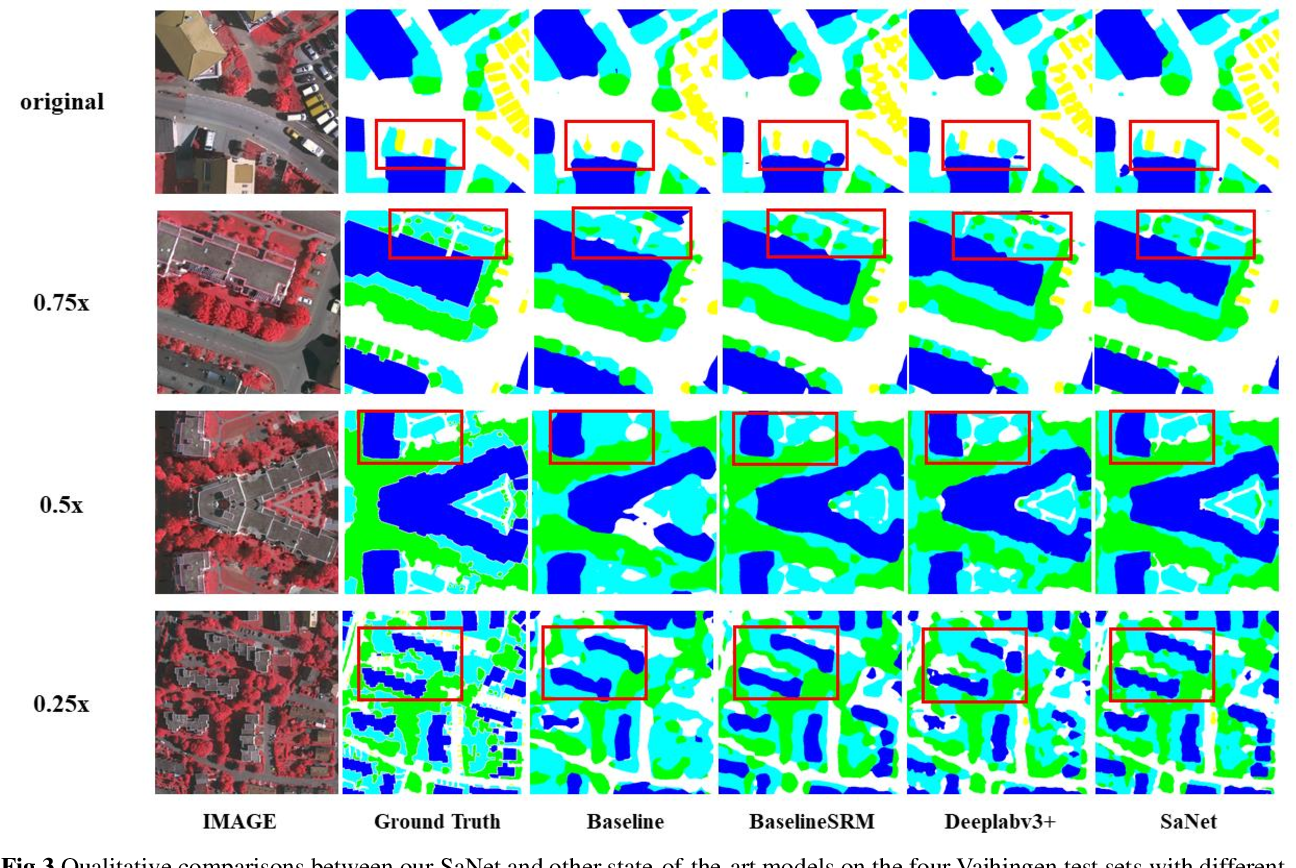 Figure 3 for SaNet: Scale-aware Neural Network for Semantic Labelling of Multiple Spatial Resolution Aerial Images