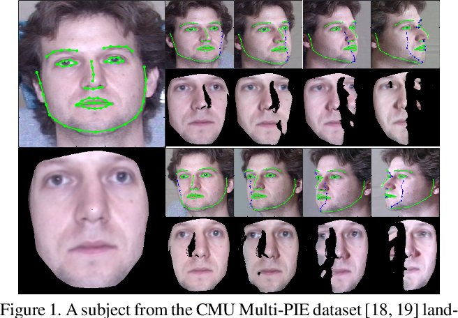 Figure 1 for Faster Than Real-time Facial Alignment: A 3D Spatial Transformer Network Approach in Unconstrained Poses