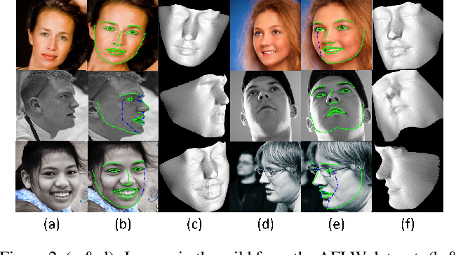 Figure 3 for Faster Than Real-time Facial Alignment: A 3D Spatial Transformer Network Approach in Unconstrained Poses
