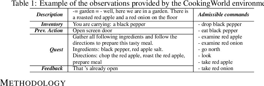 Figure 1 for Exploration Based Language Learning for Text-Based Games