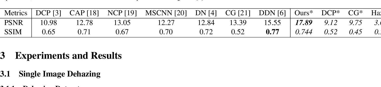 Figure 2 for Learning of Image Dehazing Models for Segmentation Tasks