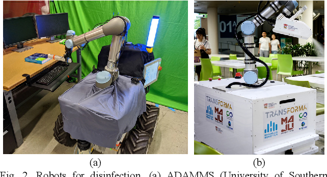 Figure 2 for Medical Robots for Infectious Diseases: Lessons and Challenges from the COVID-19 Pandemic