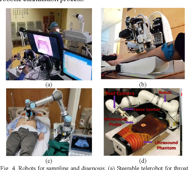 Figure 4 for Medical Robots for Infectious Diseases: Lessons and Challenges from the COVID-19 Pandemic