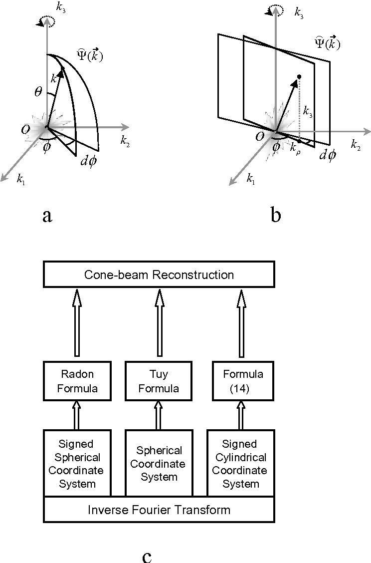 Scheme Of Computed Tomography Semantic Scholar Beam Diagram And Formulas
