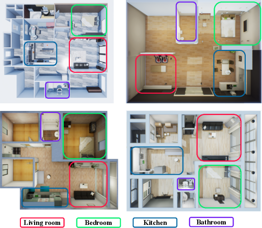 Figure 3 for ElderSim: A Synthetic Data Generation Platform for Human Action Recognition in Eldercare Applications