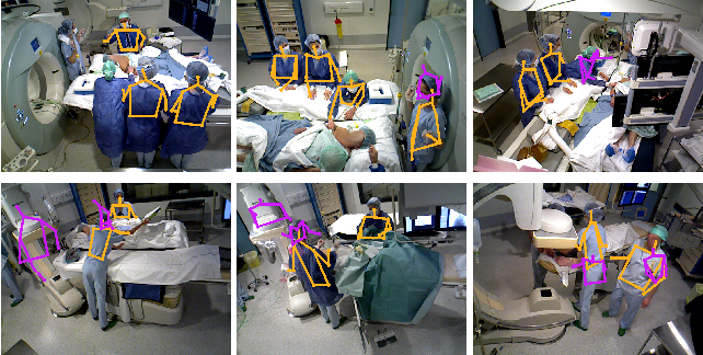 Figure 3 for A Multi-view RGB-D Approach for Human Pose Estimation in Operating Rooms