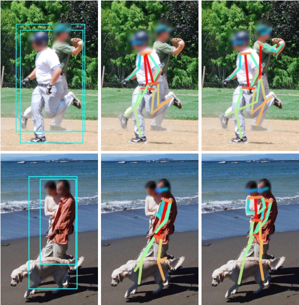 Figure 1 for Multi-Hypothesis Pose Networks: Rethinking Top-Down Pose Estimation