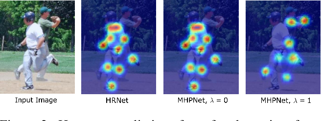 Figure 3 for Multi-Hypothesis Pose Networks: Rethinking Top-Down Pose Estimation