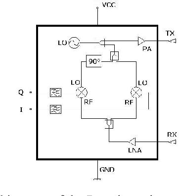 Figure 1 from A cost driven 24GHz Doppler radar sensor
