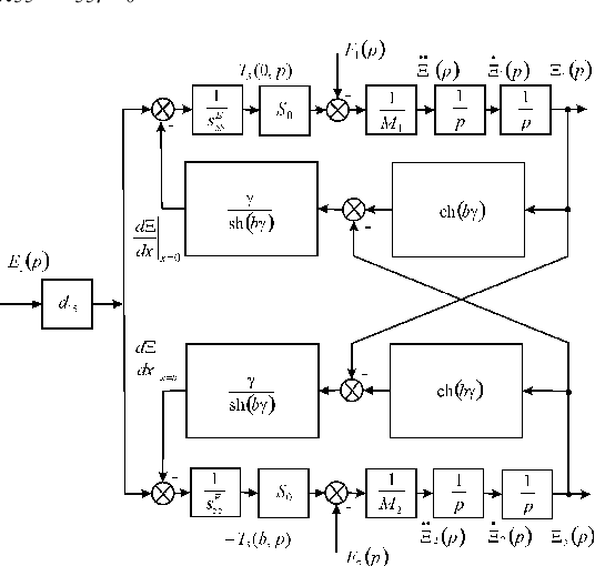 Fig. 4 Parametric structural schematic diagram of a voltage-controlled piezoactuator for shift piezoelectric effect