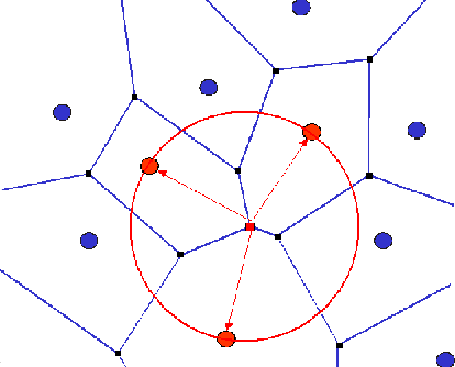 Voronoi Diagram The Generator Recognition Problem Semantic Scholar