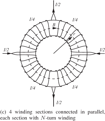 Figure 1 From Design Of Toroidal Inductors With Multiple Parallel