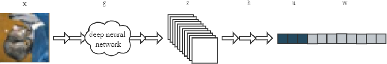 Figure 1 for Exploring Adversarial Examples via Invertible Neural Networks