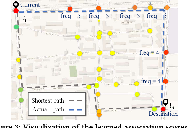 Figure 4 for Empowering A* Search Algorithms with Neural Networks for Personalized Route Recommendation