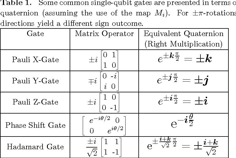 Unit Quaternions And The Bloch Sphere Semantic Scholar