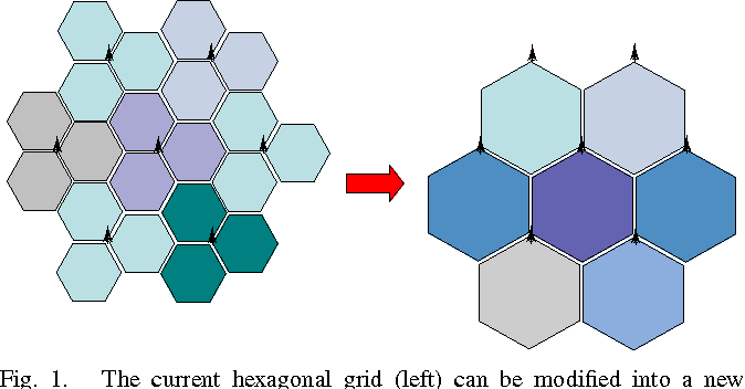 Figure 1 from Joint Transmission and Detection in Hexagonal
