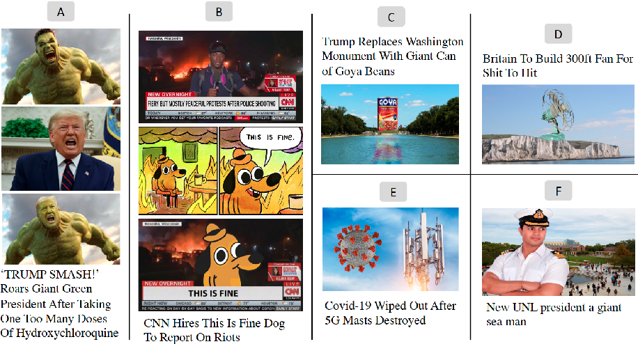 Figure 1 for A Multi-Modal Method for Satire Detection using Textual and Visual Cues