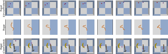 Figure 2 for Unsupervised Feature Learning for Manipulation with Contrastive Domain Randomization