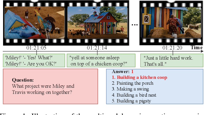 Figure 1 for Adversarial Multimodal Network for Movie Question Answering