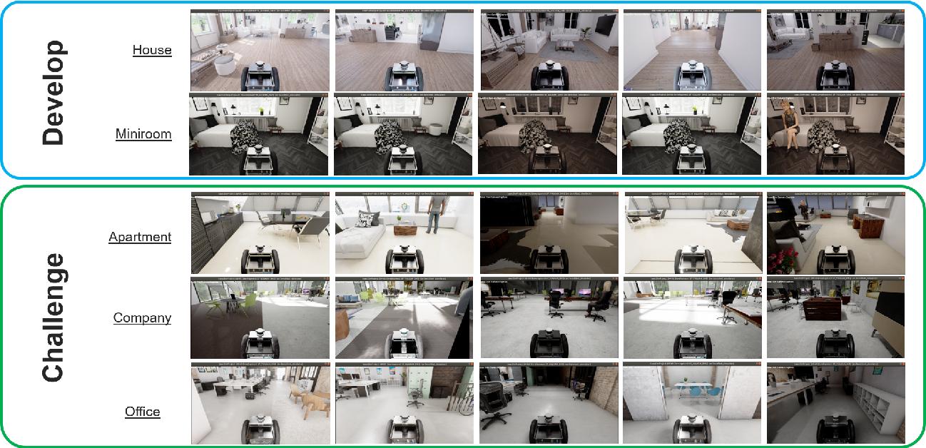 Figure 4 for The Robotic Vision Scene Understanding Challenge